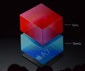 Apple Metal OpenGL layer
